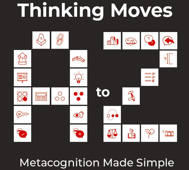 Premium resources: Thinking Moves A – Z